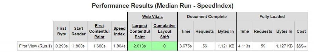 Webpagetest shows web vitals synthetic metrics