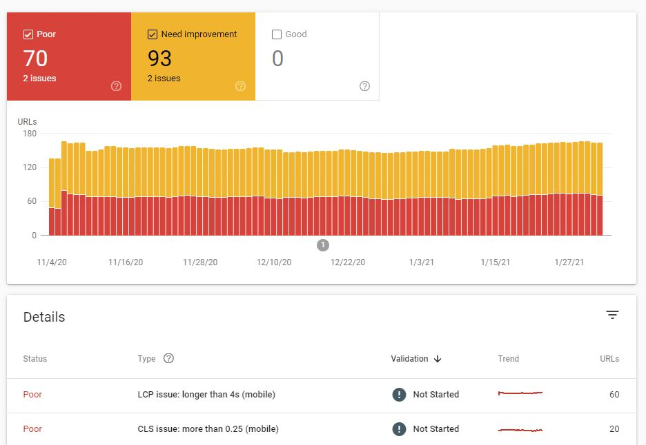 Web Vitals report in Google Search Console